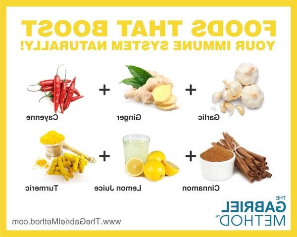 vitamin for immune system